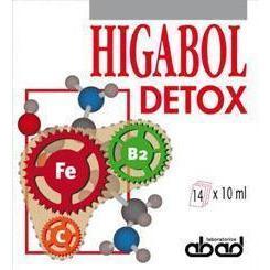 HIGABOL DETOX - DINAMIVIT